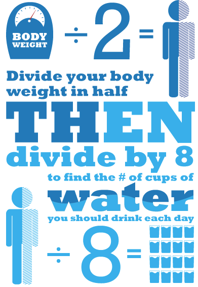 Drink more h20!